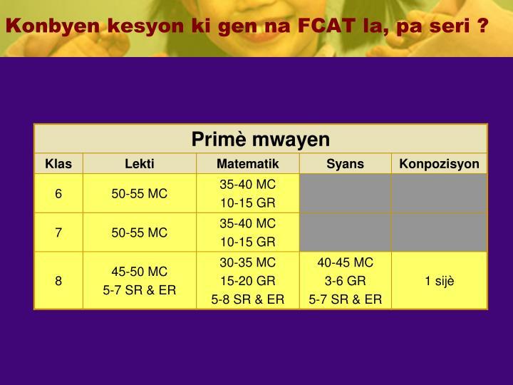 Konbyen kesyon ki gen na FCAT la, pa seri ?