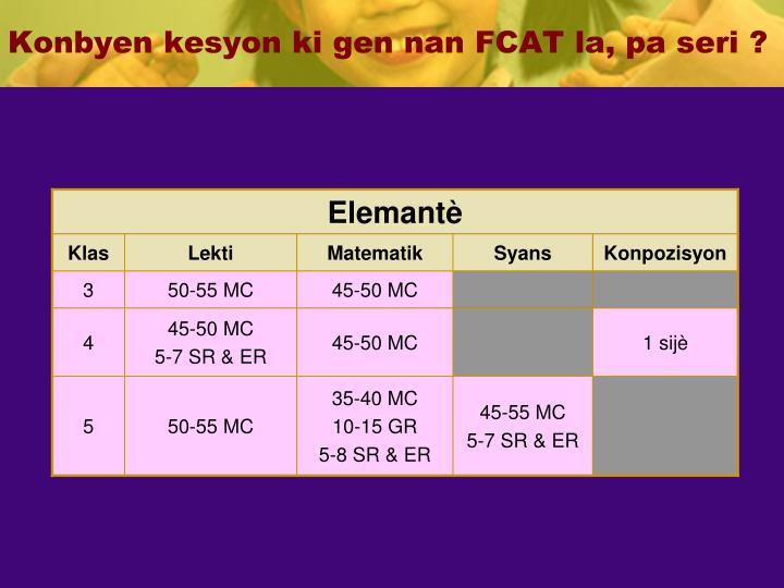 Konbyen kesyon ki gen nan FCAT la, pa seri ?