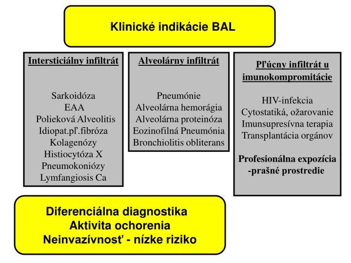 Klinické indikácie BAL