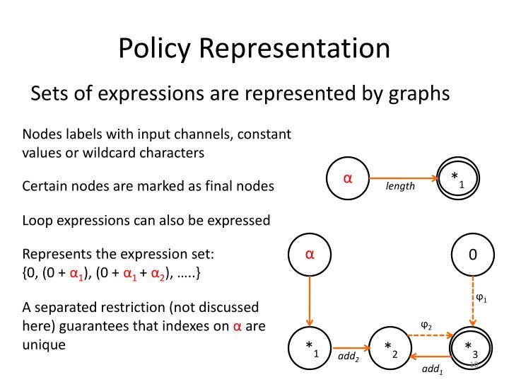 Policy Representation