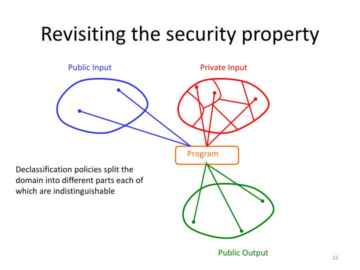 Revisiting the security property