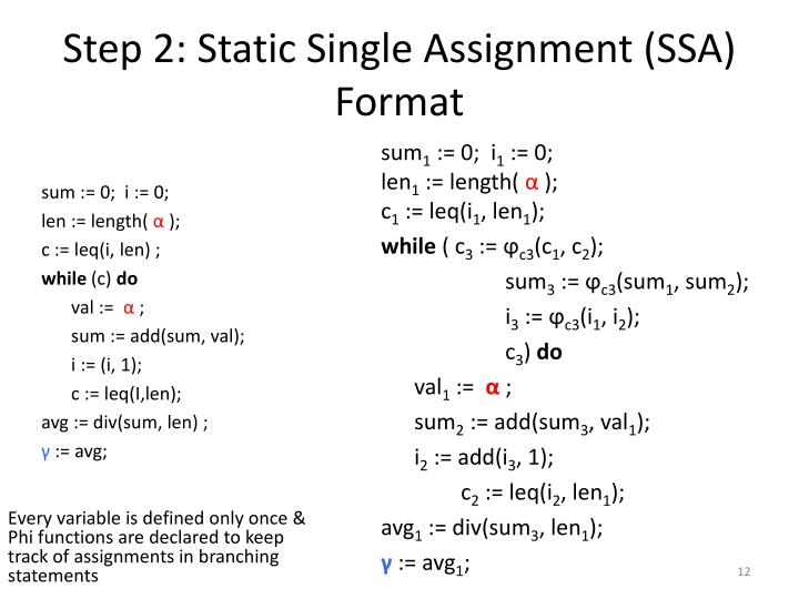 Step 2: Static Single Assignment (SSA) Format