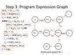 step 3 program expression graph