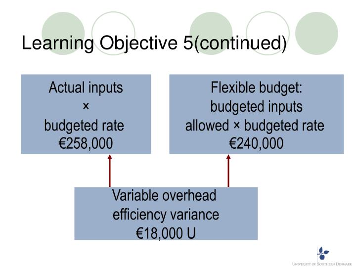 Learning Objective 5(continued)