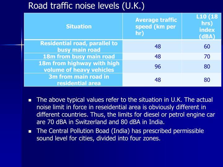 Road traffic noise levels (U.K.)