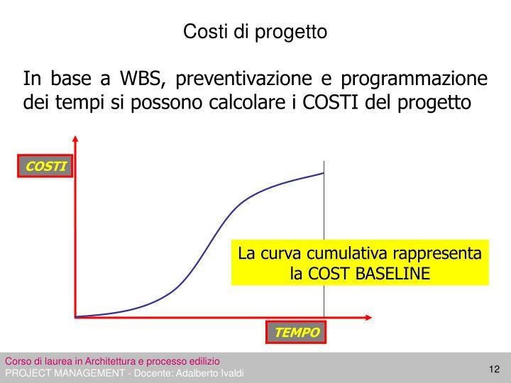 Costi di progetto