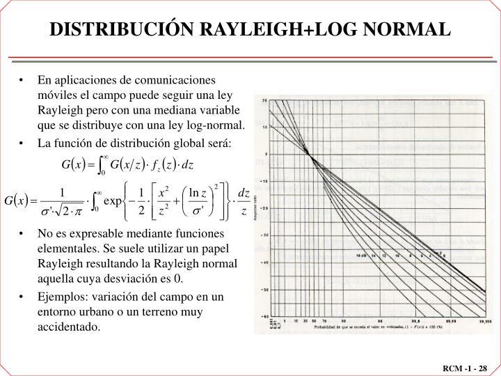 DISTRIBUCIÓN RAYLEIGH+LOG NORMAL