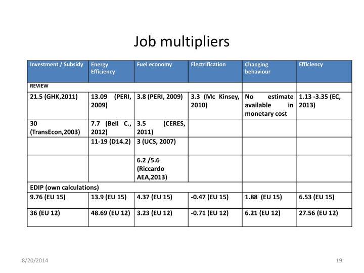 Job multipliers