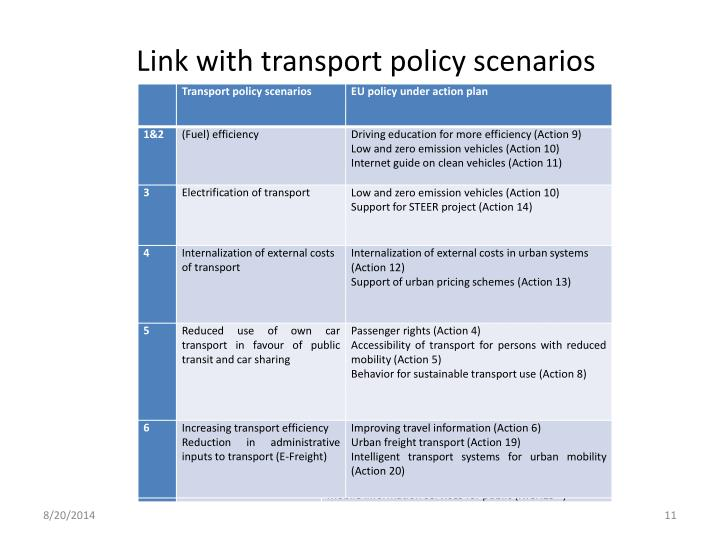 Link with transport policy scenarios