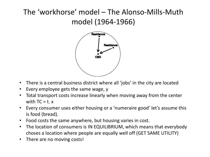 The 'workhorse' model – The Alonso-Mills-Muth model (1964-1966)