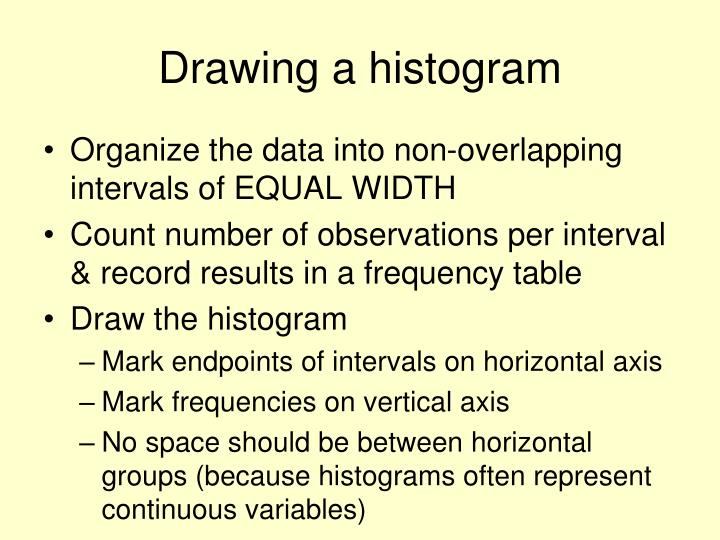 Drawing a histogram