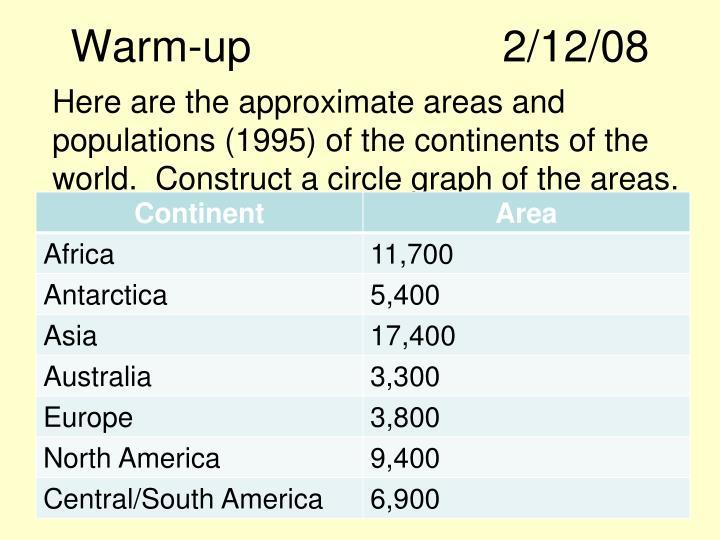 Warm-up2/12/08
