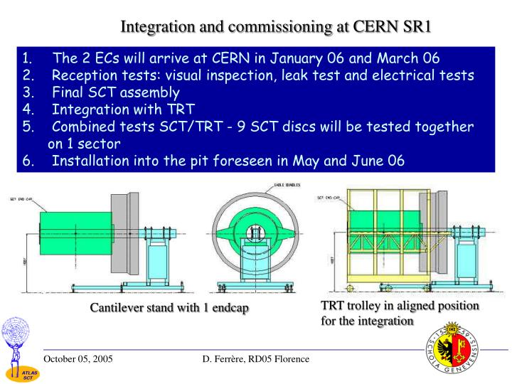 Integration and commissioning at CERN SR1