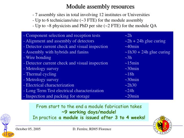 Module assembly resources