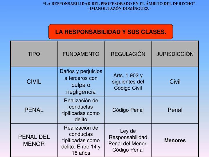 LA RESPONSABILIDAD Y SUS CLASES.