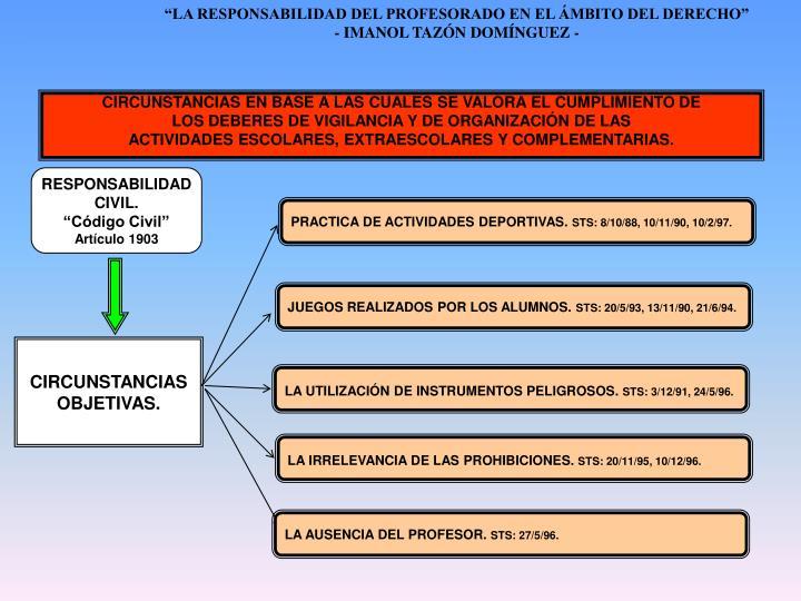CIRCUNSTANCIAS EN BASE A LAS CUALES SE VALORA EL CUMPLIMIENTO DE