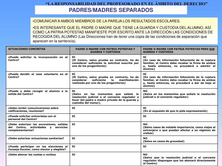 PADRES/MADRES SEPARADOS