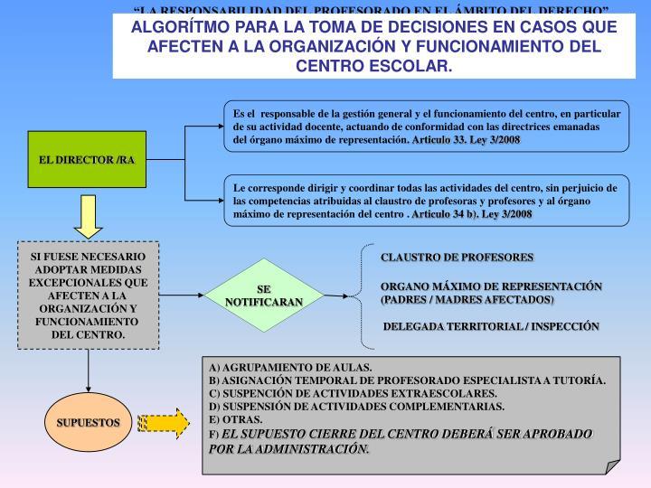 ALGORÍTMO PARA LA TOMA DE DECISIONES EN CASOS QUE AFECTEN A LA ORGANIZACIÓN Y FUNCIONAMIENTO DEL CENTRO ESCOLAR.