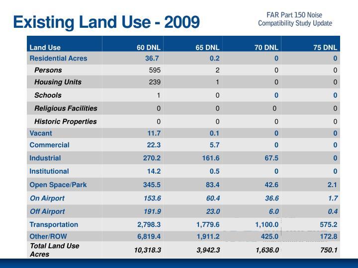 Existing Land Use - 2009