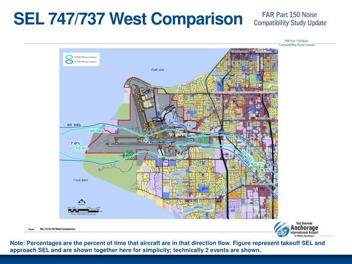 SEL 747/737 West Comparison