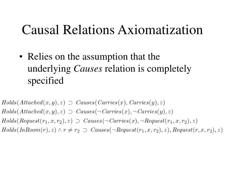 Causal Relations Axiomatization