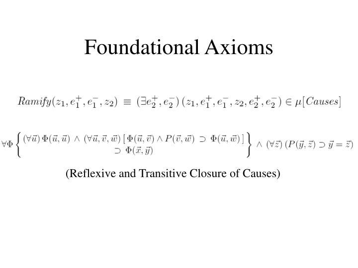 Foundational Axioms