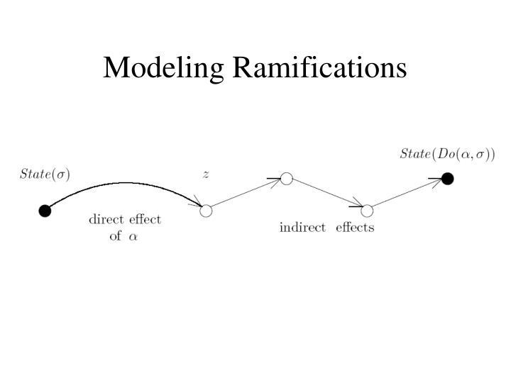 Modeling Ramifications