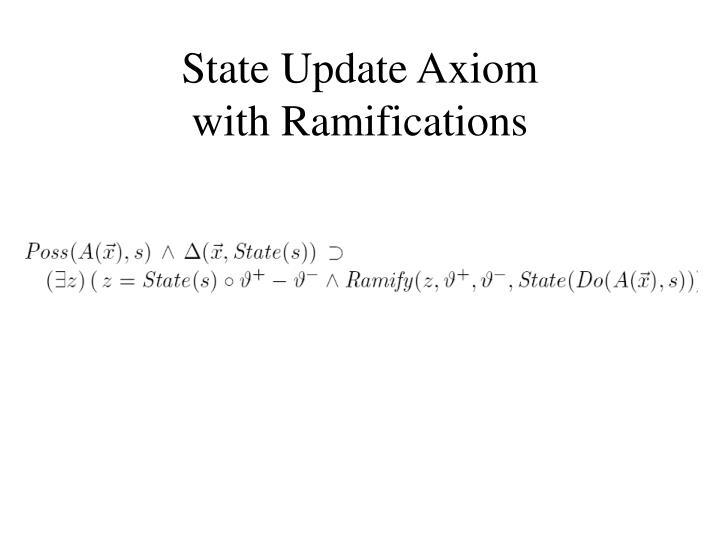 State Update Axiom