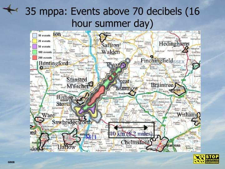 35 mppa: Events above 70 decibels (16 hour summer day)