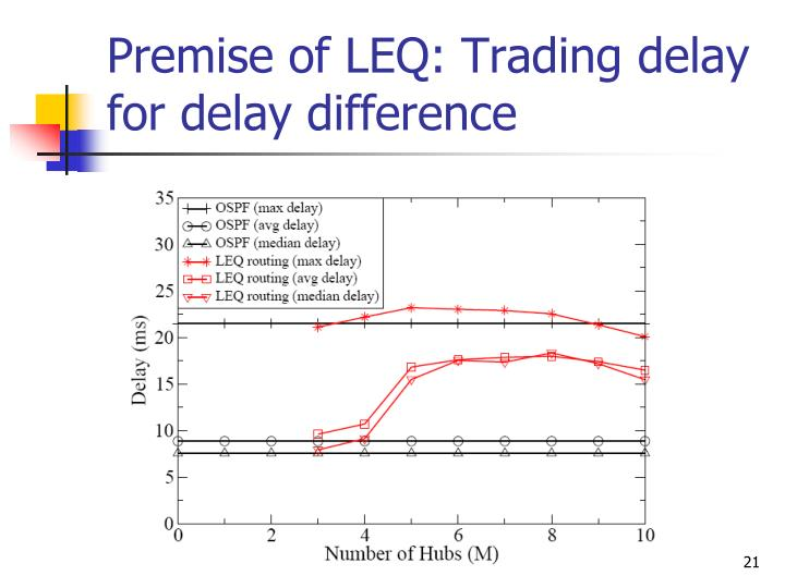 Premise of LEQ: Trading delay for delay difference