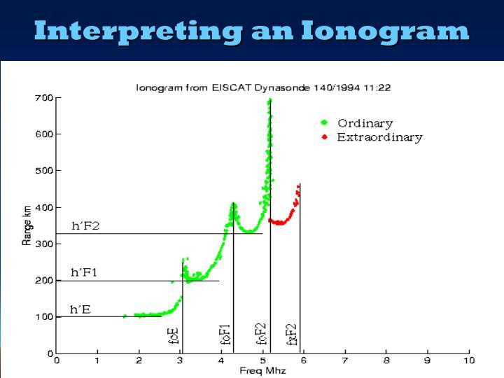 Interpreting an Ionogram