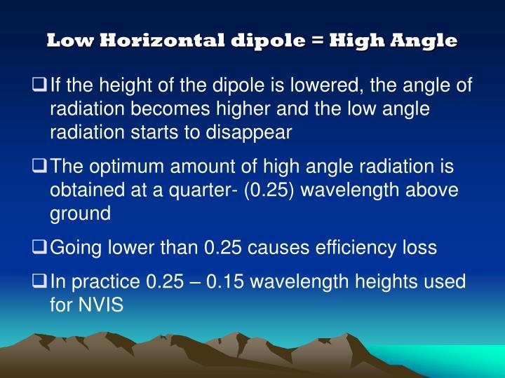 Low Horizontal dipole = High Angle