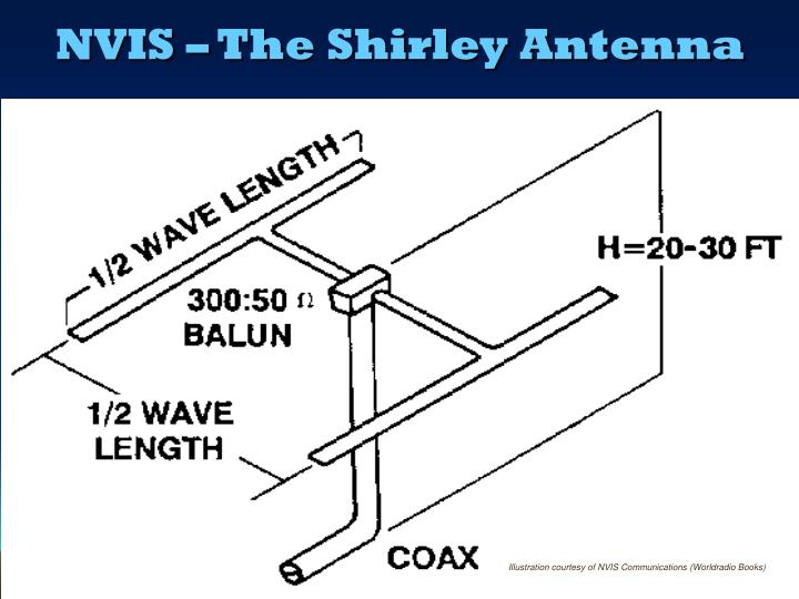NVIS – The Shirley Antenna