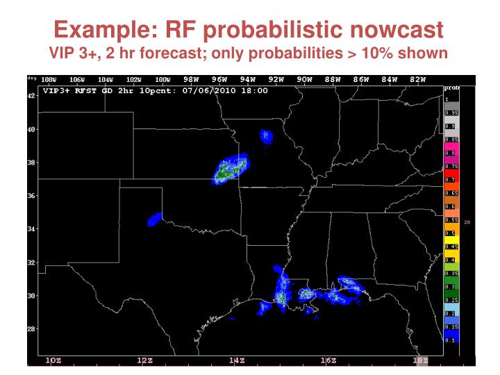 Example: RF probabilistic