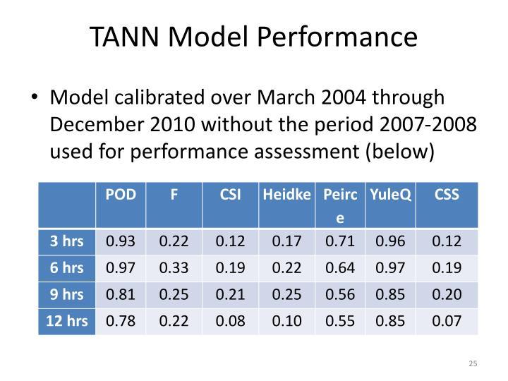TANN Model Performance