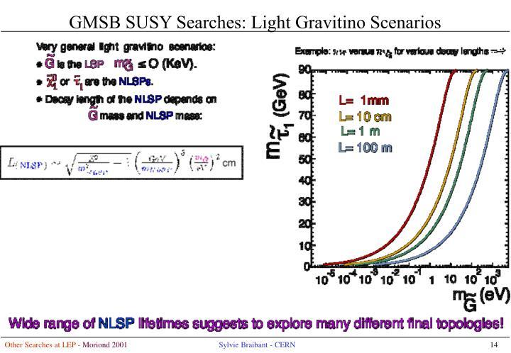GMSB SUSY Searches: Light Gravitino Scenarios
