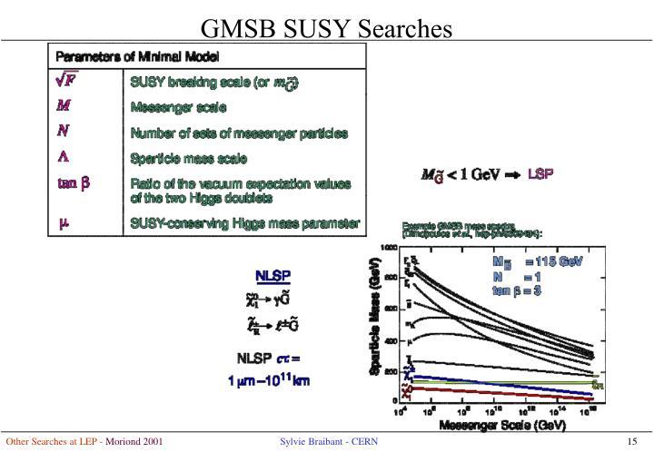 GMSB SUSY Searches