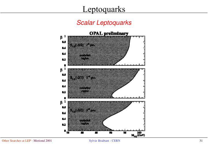 Leptoquarks