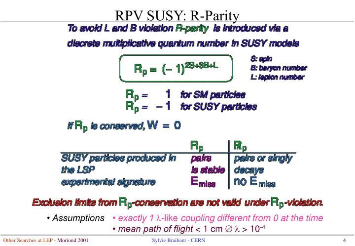 RPV SUSY: R-Parity