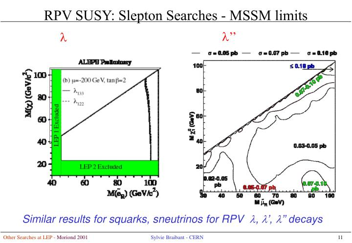 RPV SUSY: Slepton Searches - MSSM limits