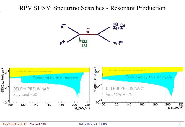 RPV SUSY: Sneutrino Searches - Resonant Production