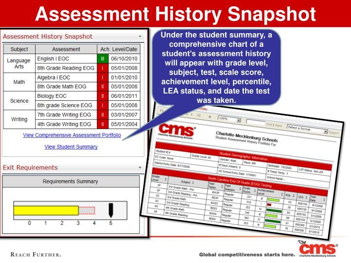 Assessment History Snapshot