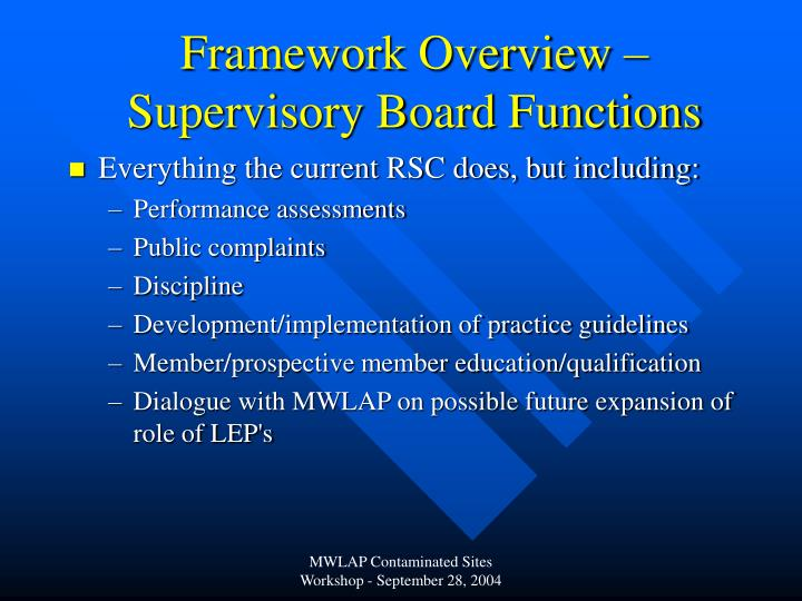 Framework Overview – Supervisory Board Functions
