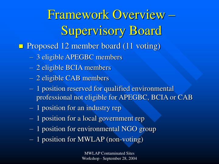 Framework Overview – Supervisory Board