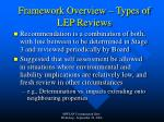 framework overview types of lep reviews1