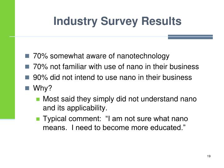 Industry Survey Results