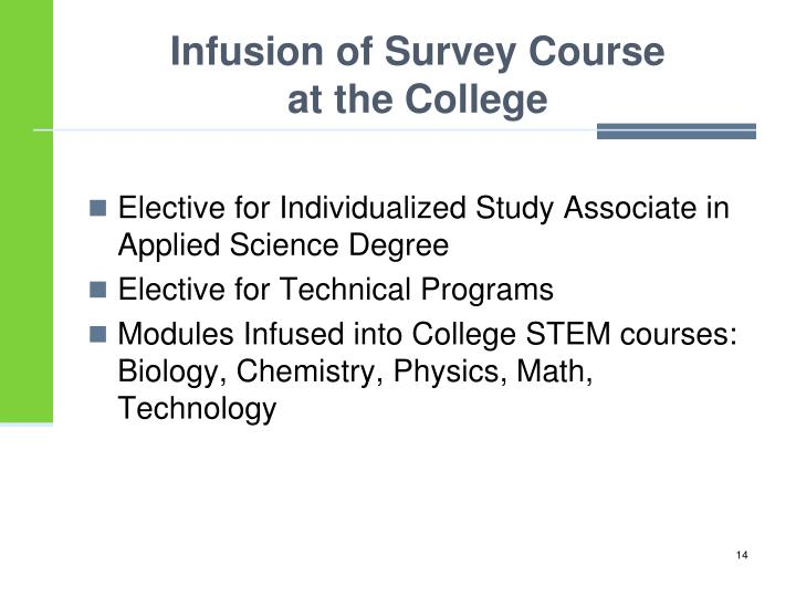 Elective for Individualized Study Associate in Applied Science Degree