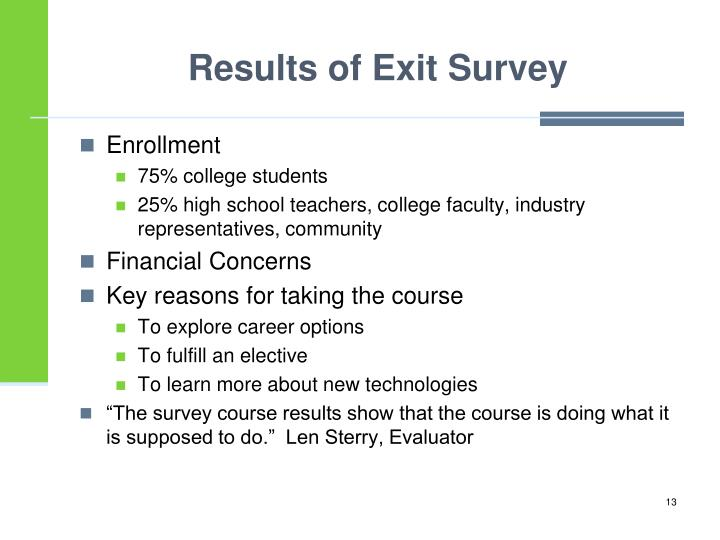 Results of Exit Survey