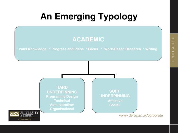 An Emerging Typology