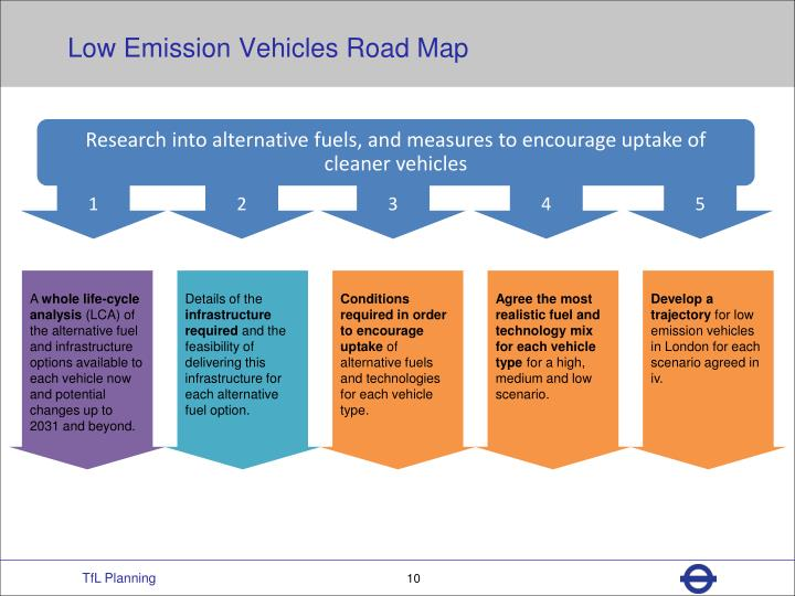 Low Emission Vehicles Road Map